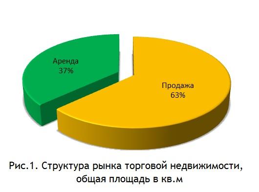Аналитика